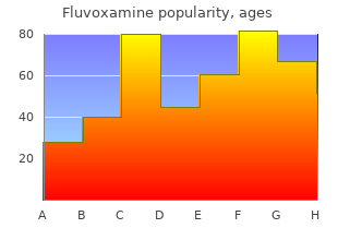 purchase fluvoxamine now
