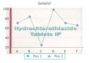 40 mg sotalol overnight delivery