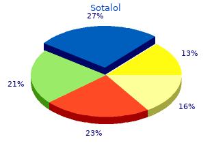 sotalol 40 mg without prescription