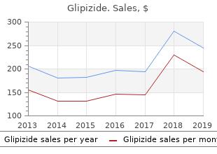 order glipizide 10 mg