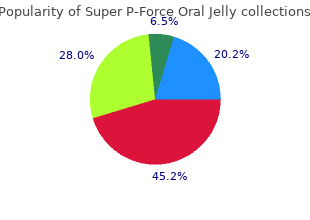 super p-force oral jelly 160 mg line