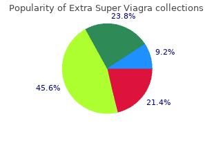 order extra super viagra uk