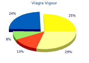 generic 800 mg viagra vigour