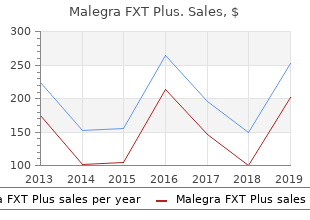 purchase malegra fxt plus in india