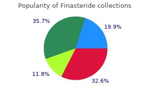 order cheap finasteride on line