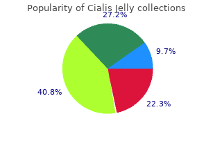 purchase cialis jelly visa
