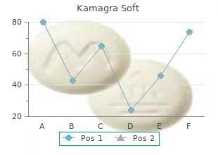 best 100mg kamagra soft